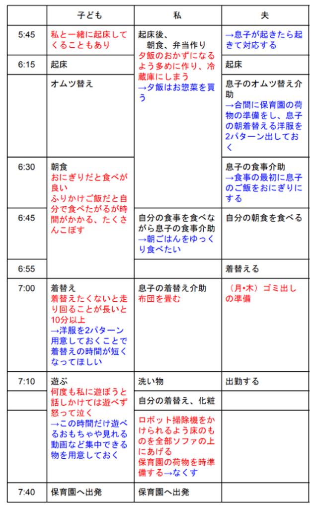 kosodate-shigoto-ryouritsu-utsu